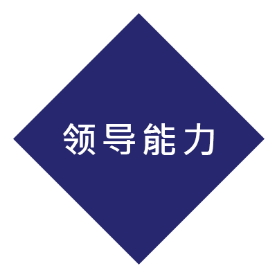 core1-zh